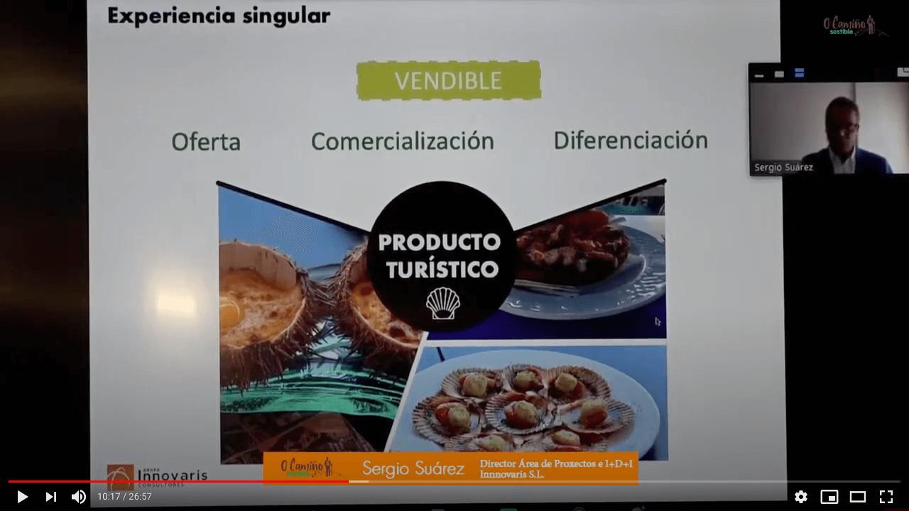 O Camiño Sostible - Sergio Suárez