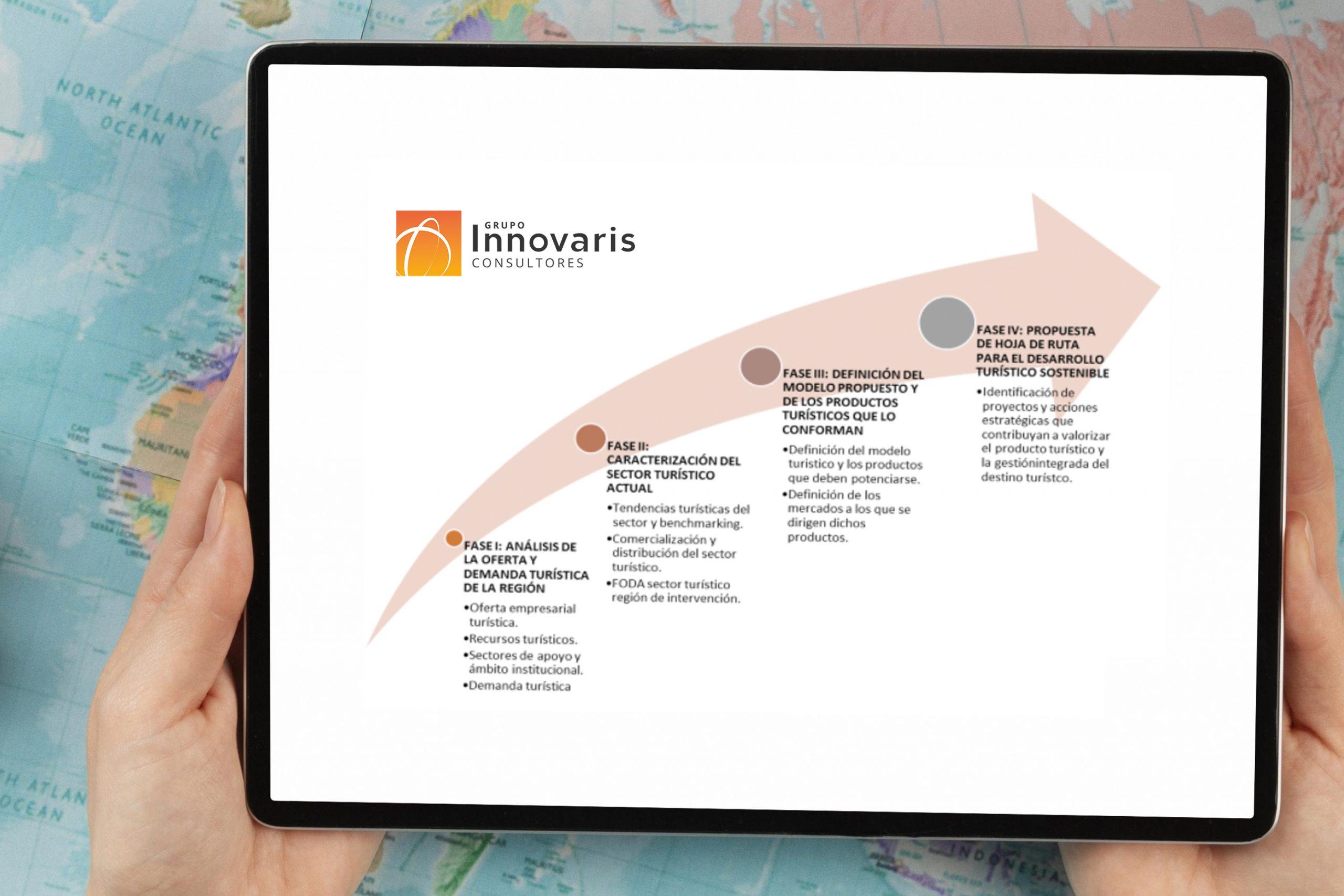 Grupo Innovaris Plan Estratégico de Turismo Sostenible