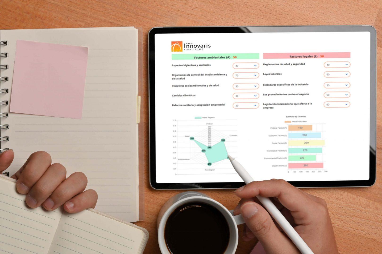 Mejorar el control de procesos PPI y auditorías de segunda parte